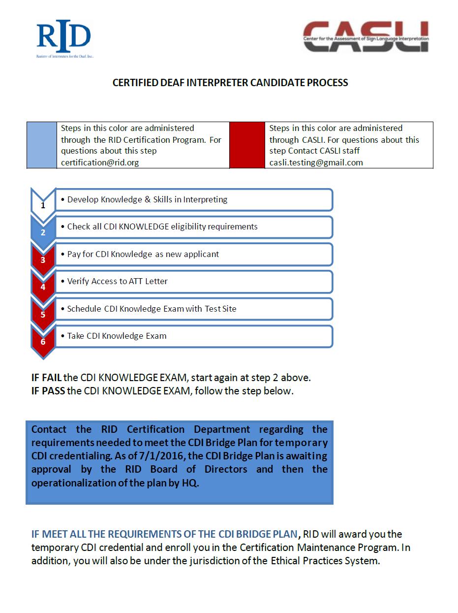 Nevada registry of interpreters for the deaf interpreters info mentorship 1betcityfo Images